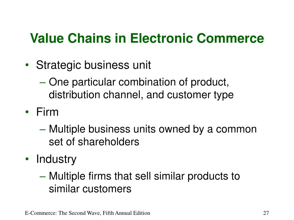 Value Chains in Electronic Commerce