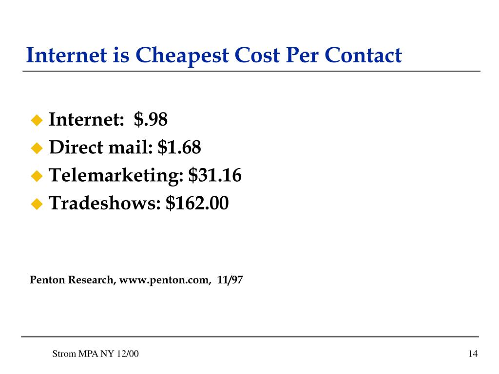 Internet is Cheapest Cost Per Contact
