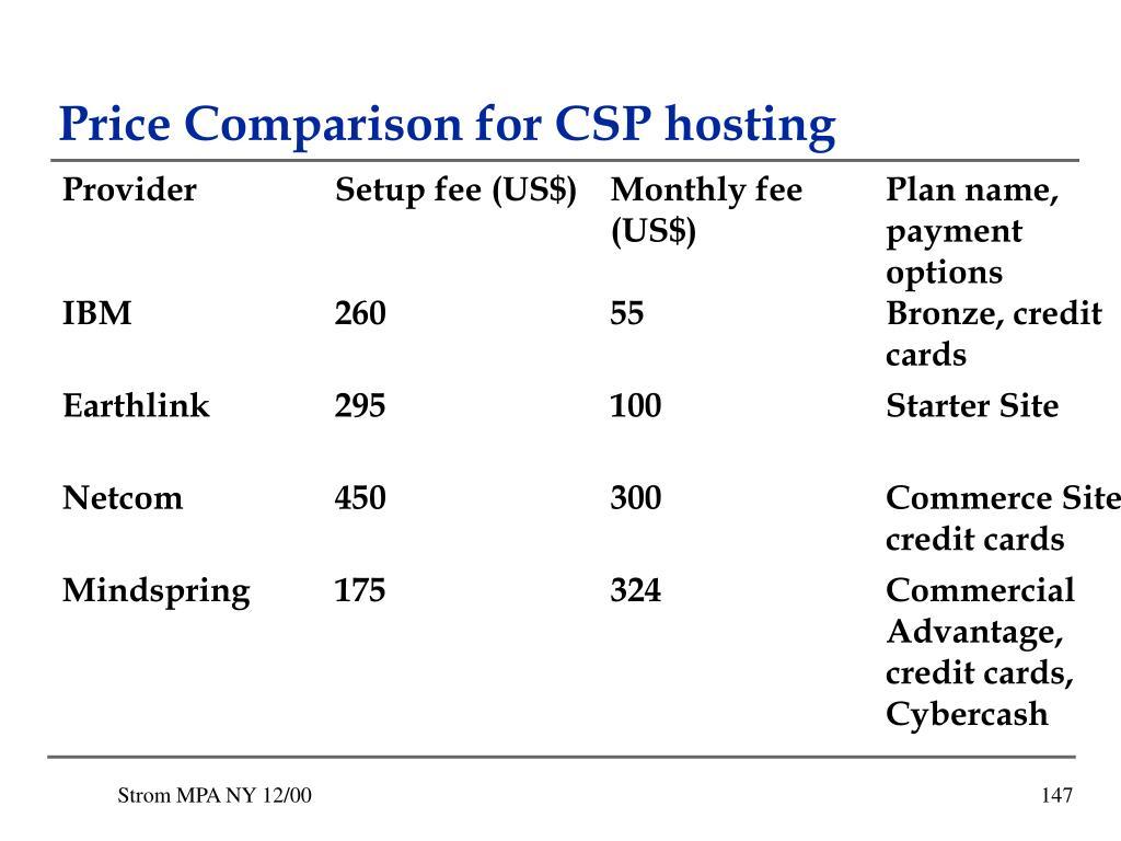Price Comparison for CSP hosting