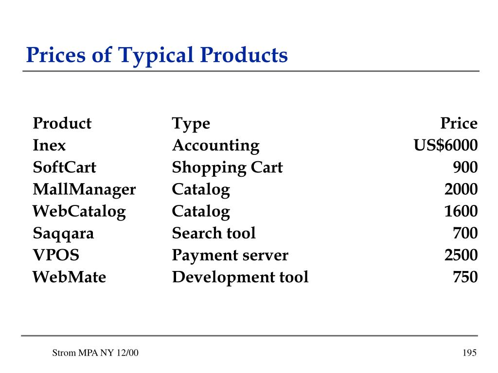Prices of Typical Products