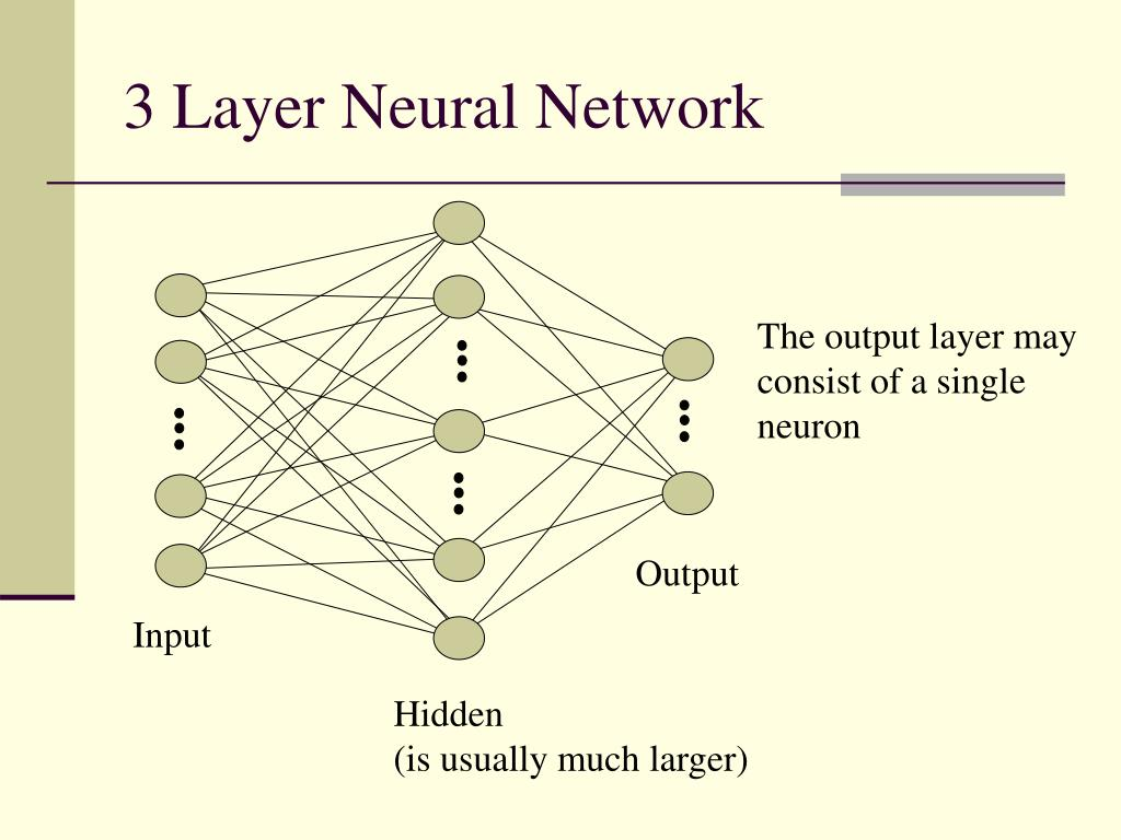 3 Layer Neural Network
