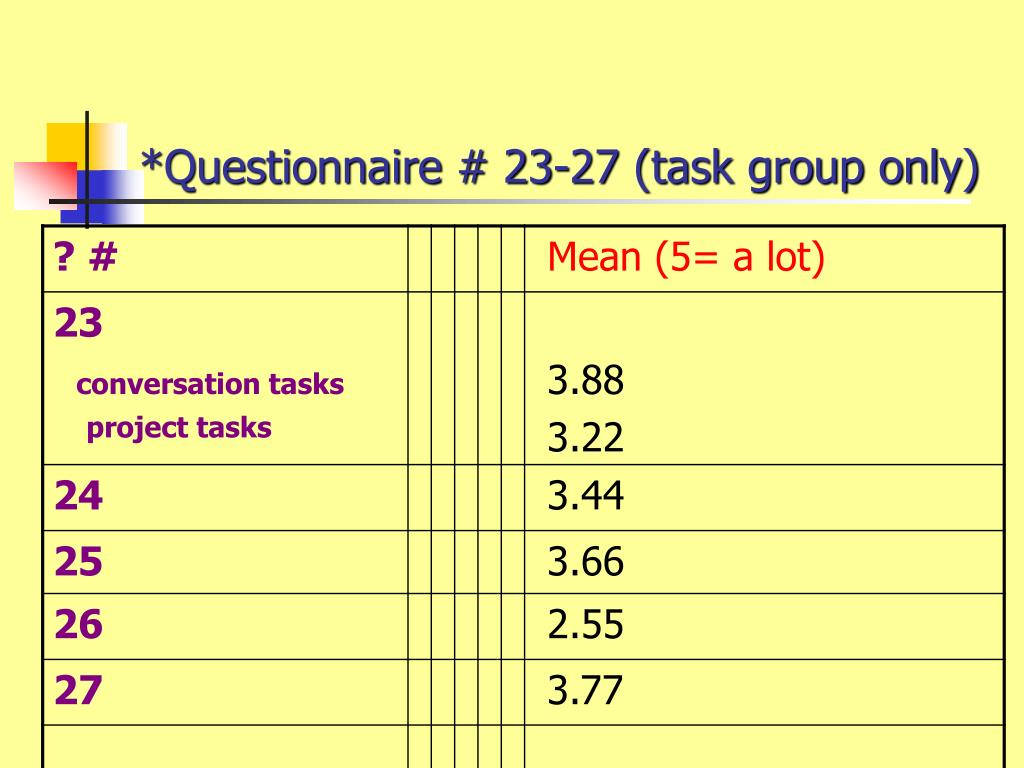 *Questionnaire # 23-27 (task group only)