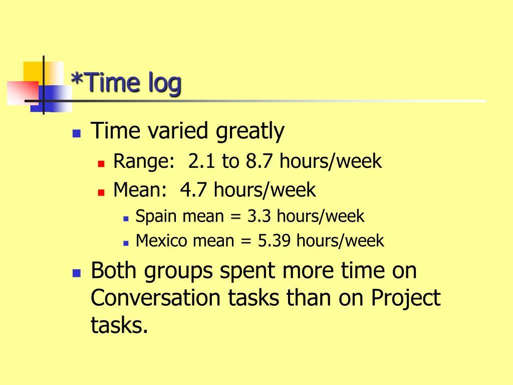 *Time log