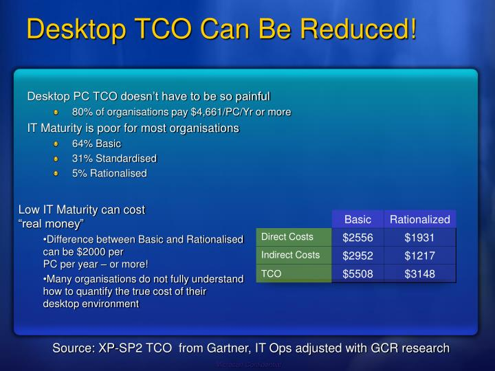 Desktop TCO Can Be Reduced!