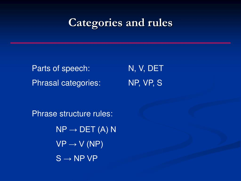 Categories and rules