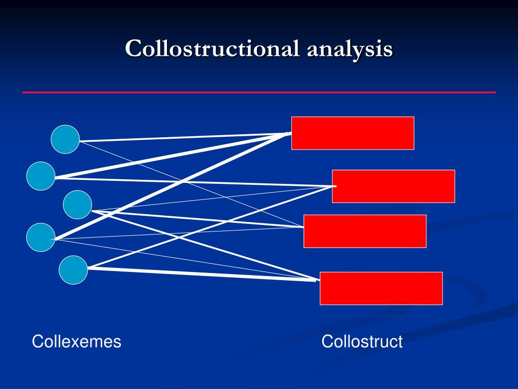 Collostructional analysis