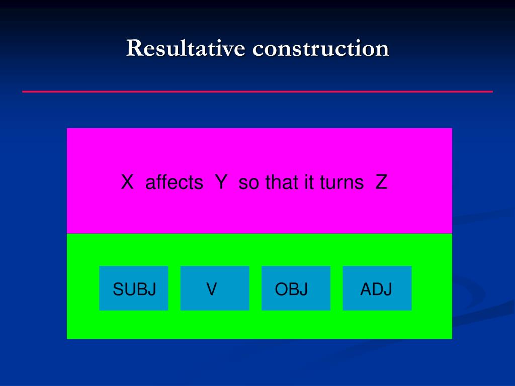 Resultative construction