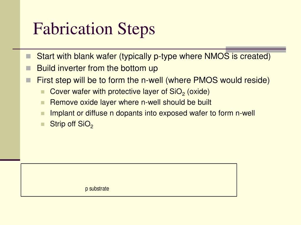 Fabrication Steps