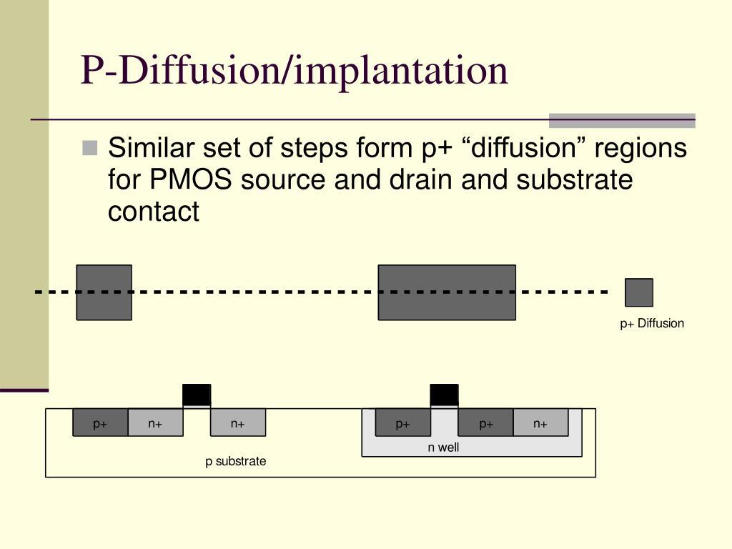 P-Diffusion/implantation