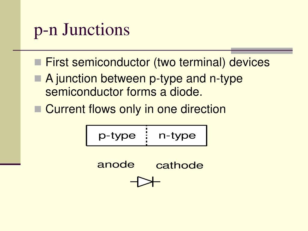 p-n Junctions