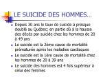 le suicide des hommes