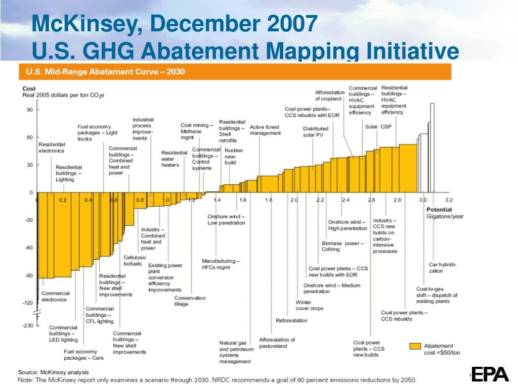 McKinsey, December 2007