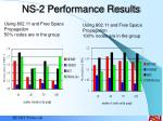 ns 2 performance results