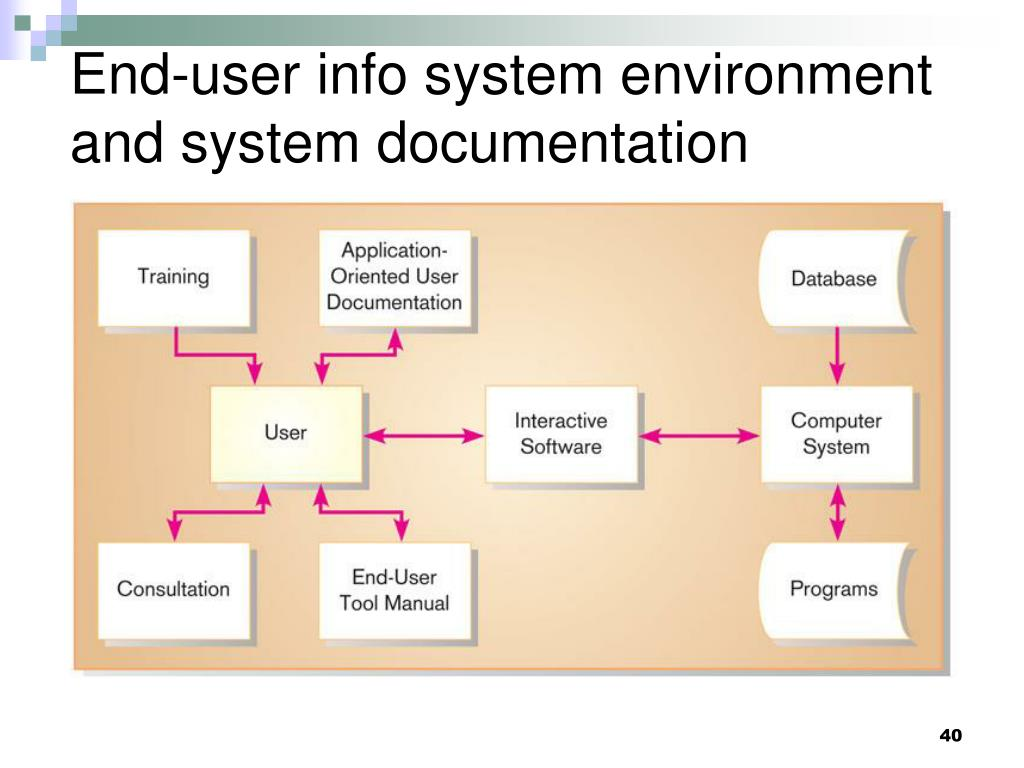 End-user info system environment and system documentation