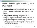seven different types of tests cont automated