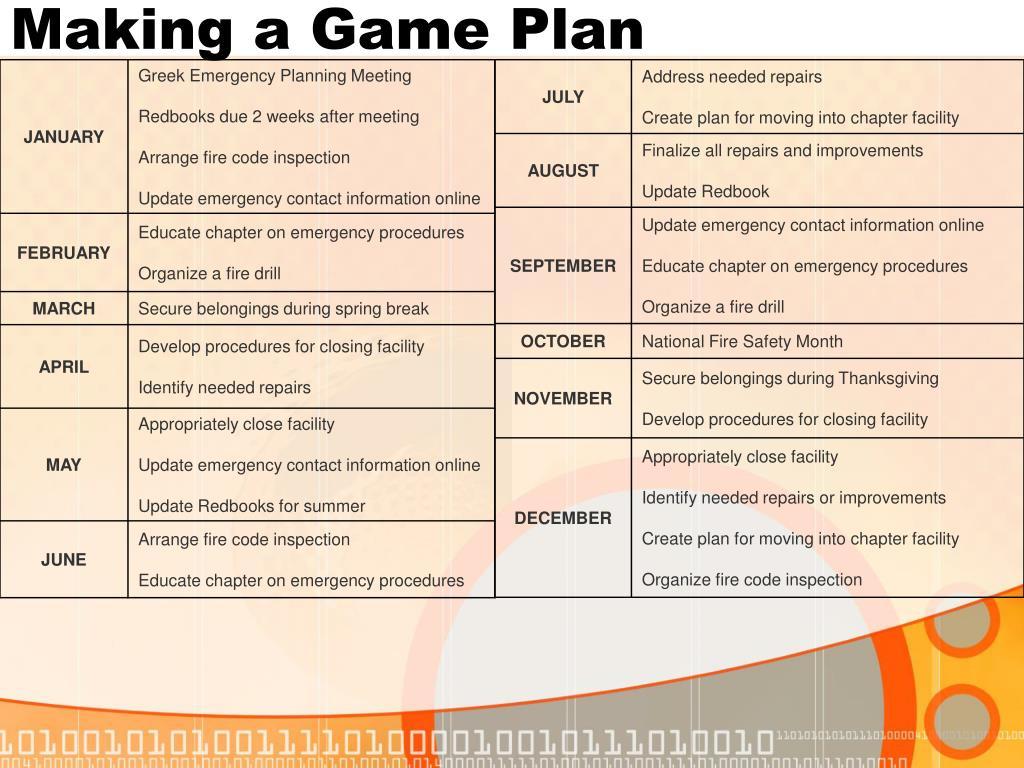 Making a Game Plan