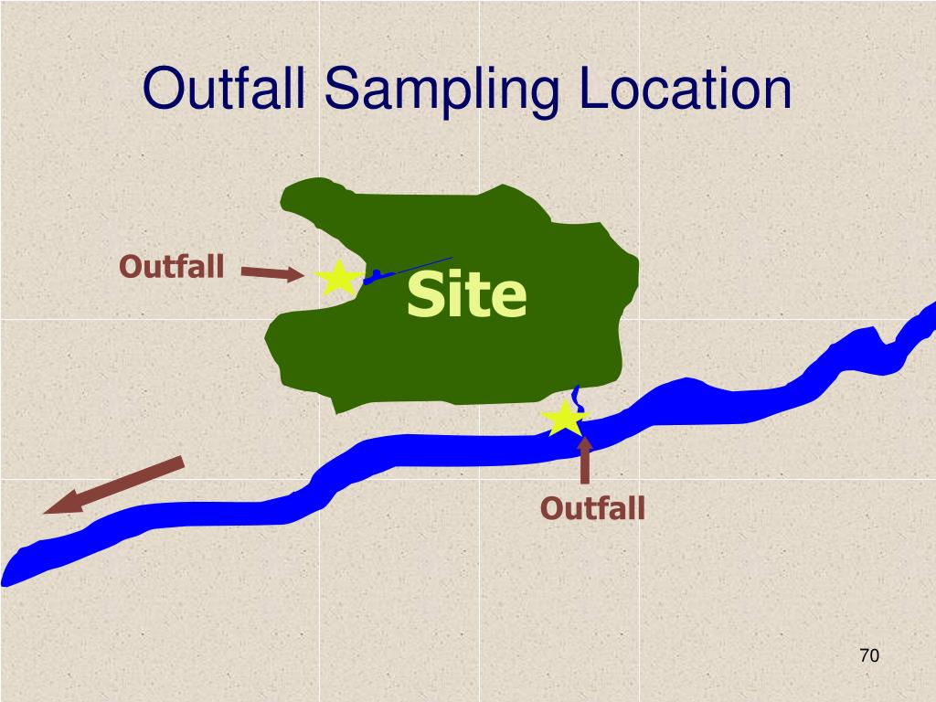 Outfall Sampling Location