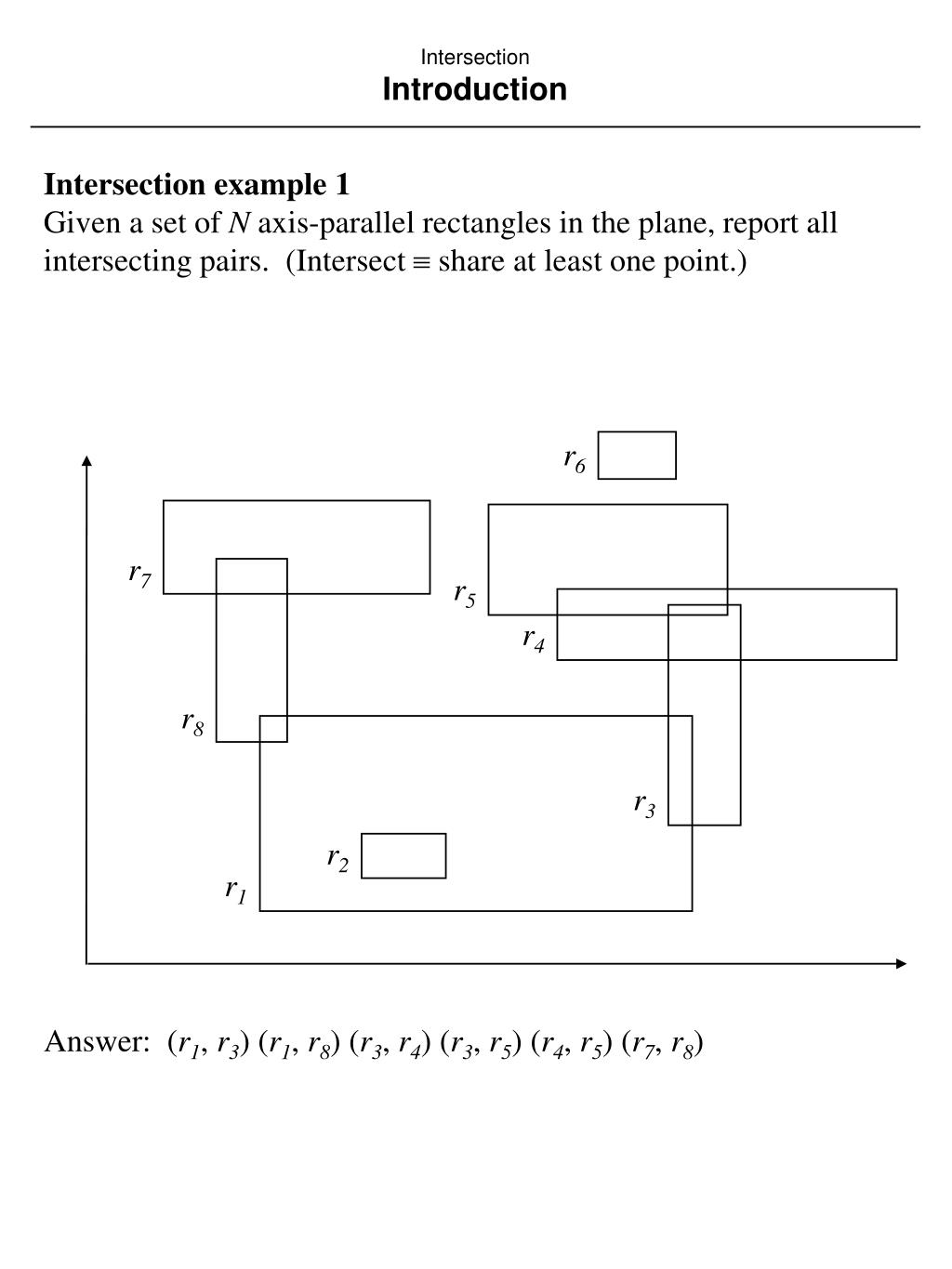 intersection introduction