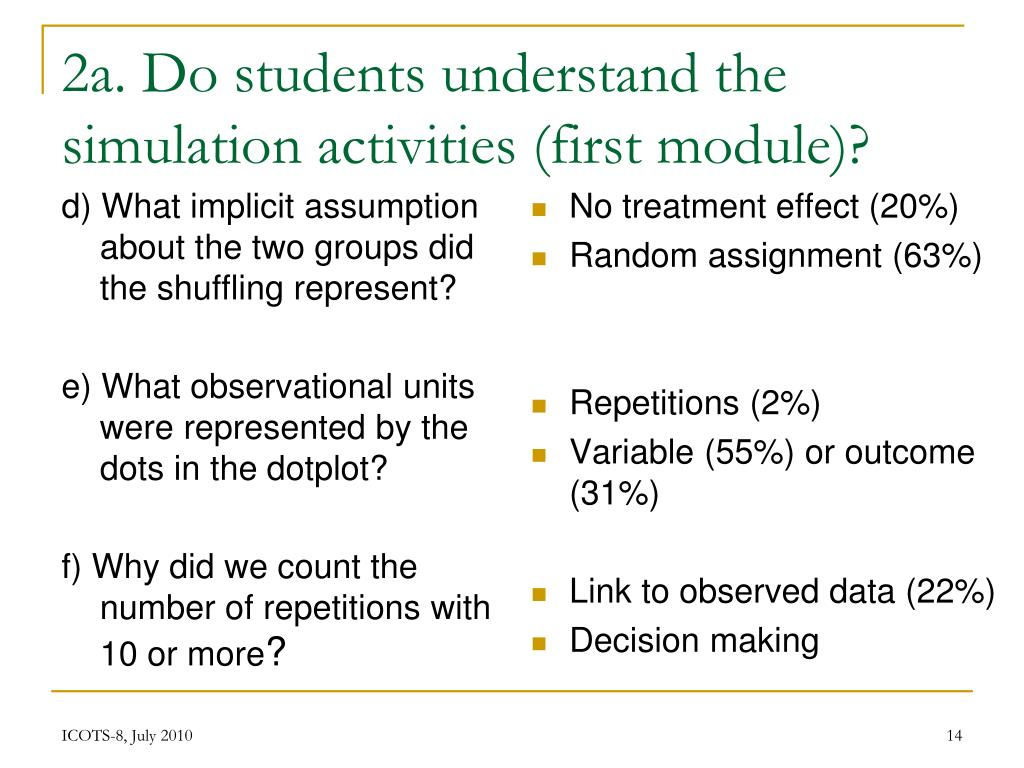 2a. Do students understand the simulation activities (first module)?