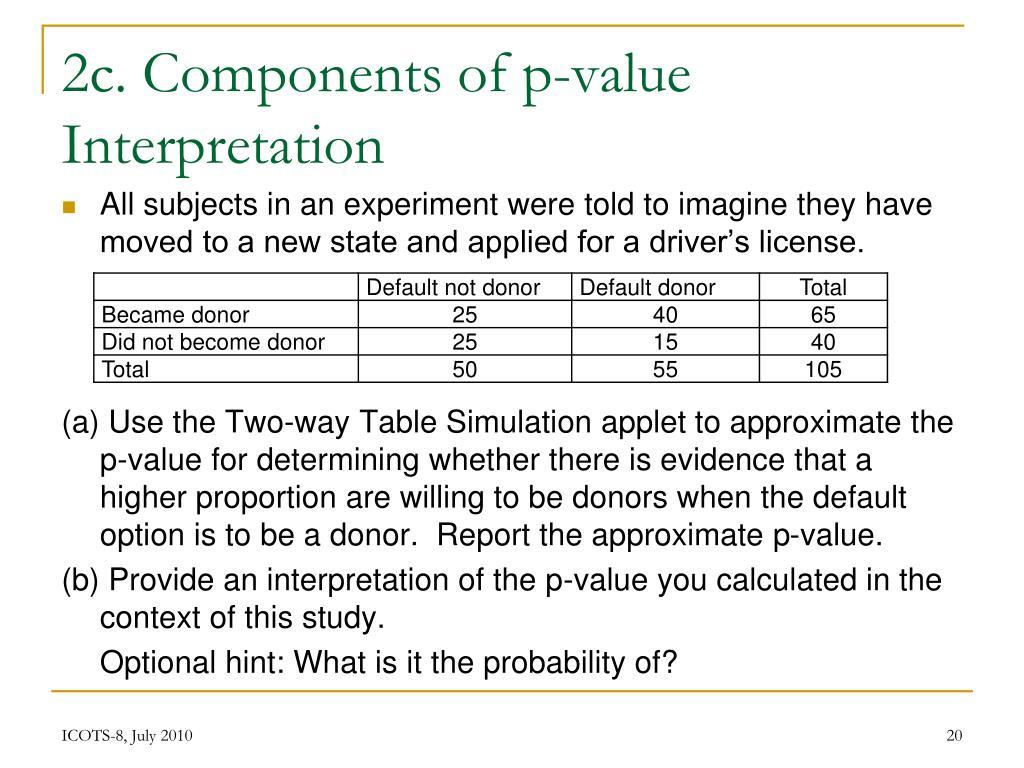 2c. Components of p-value Interpretation