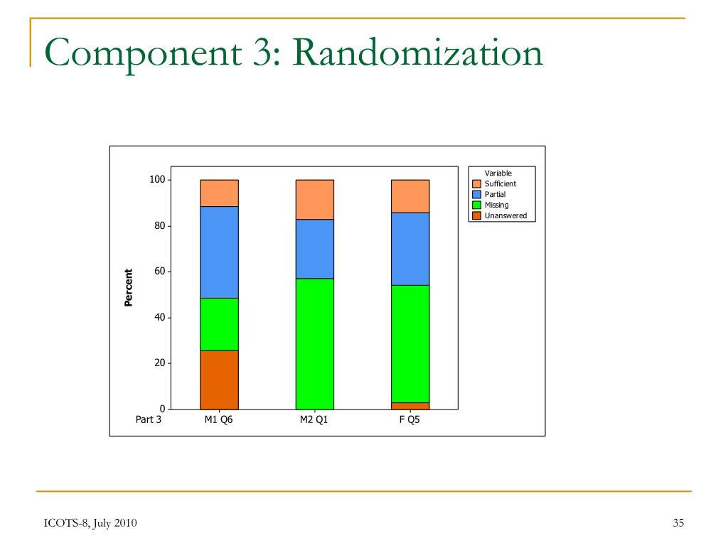 Component 3: Randomization