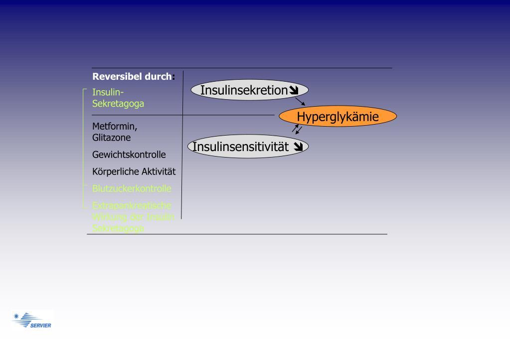 Insulinsekretion
