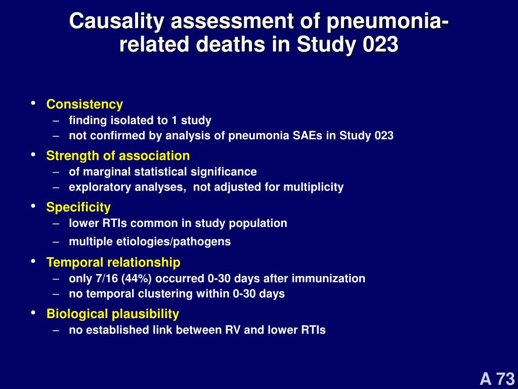 Causality assessment of pneumonia- related deaths in Study 023