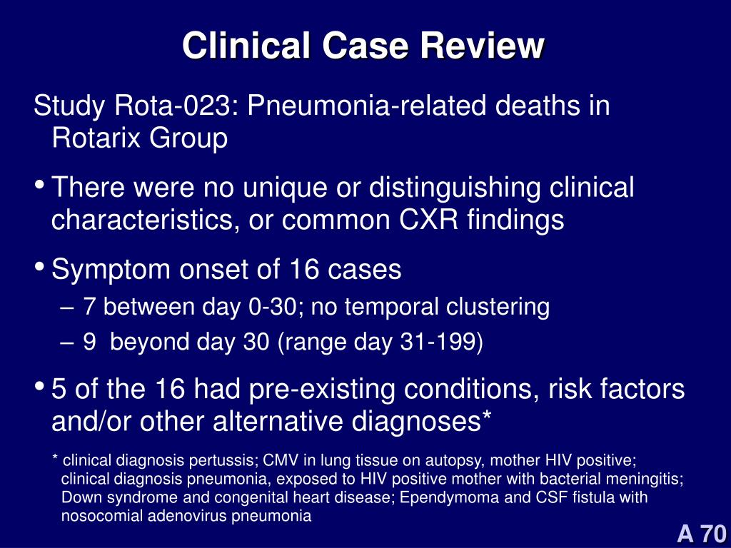 Clinical Case Review