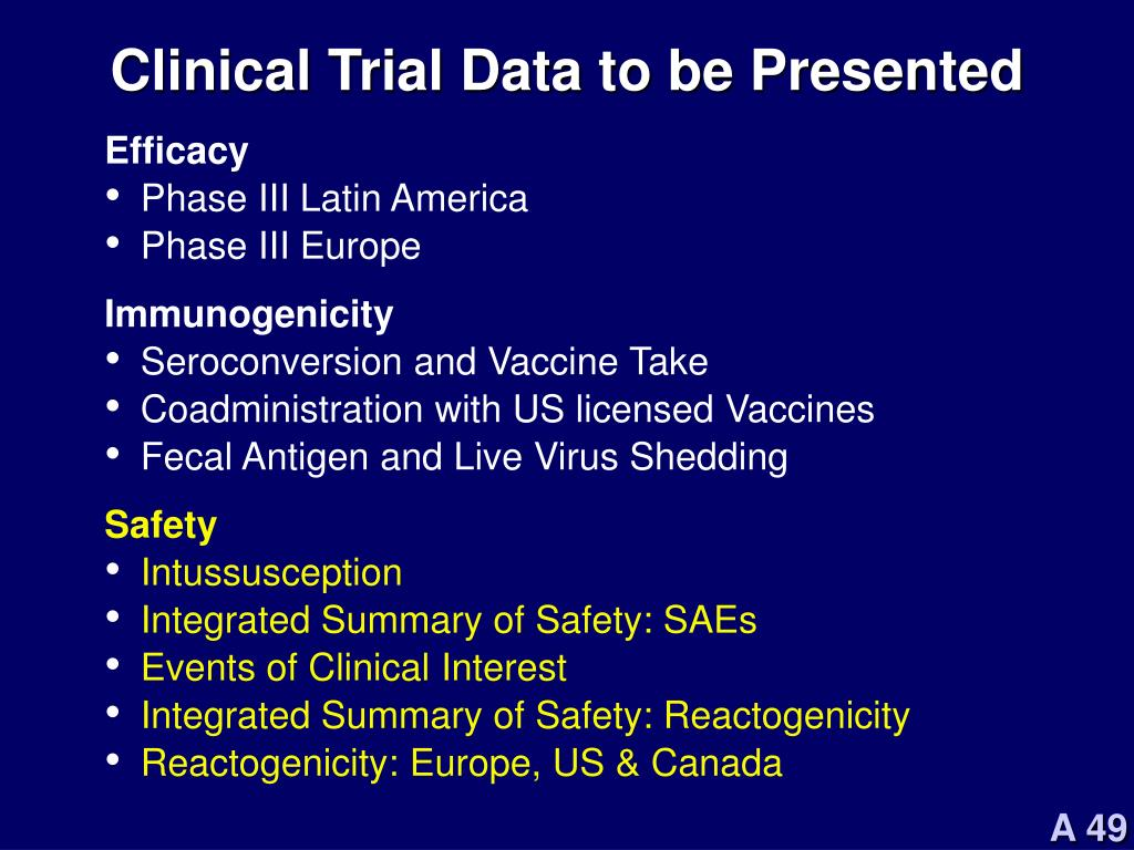 Clinical Trial Data to be Presented
