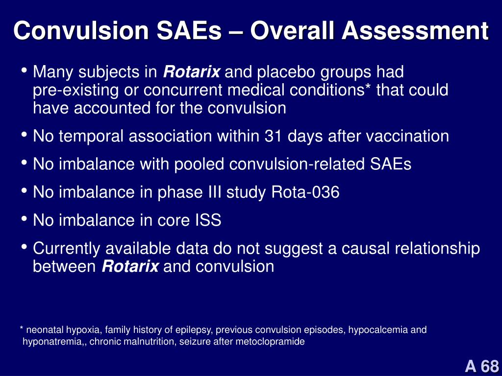 Convulsion SAEs – Overall Assessment