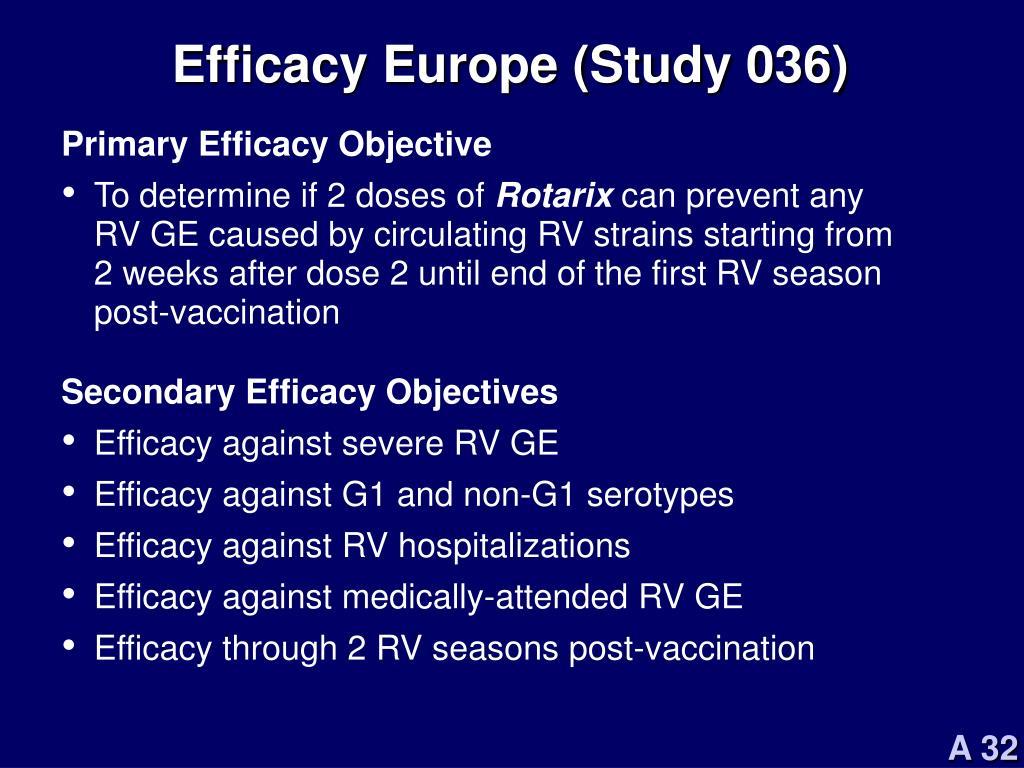 Efficacy Europe (Study 036)