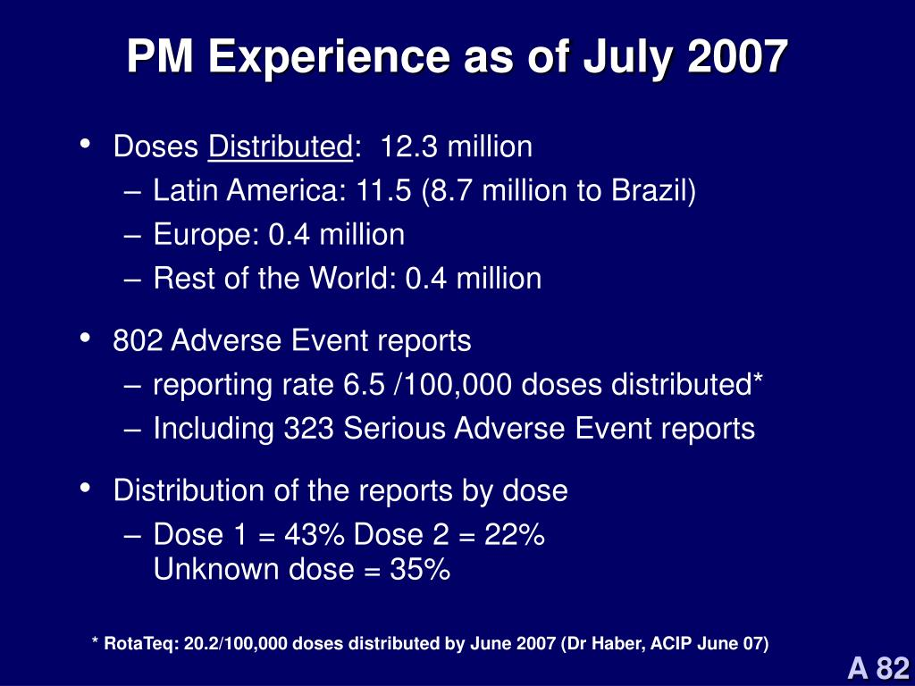PM Experience as of July 2007