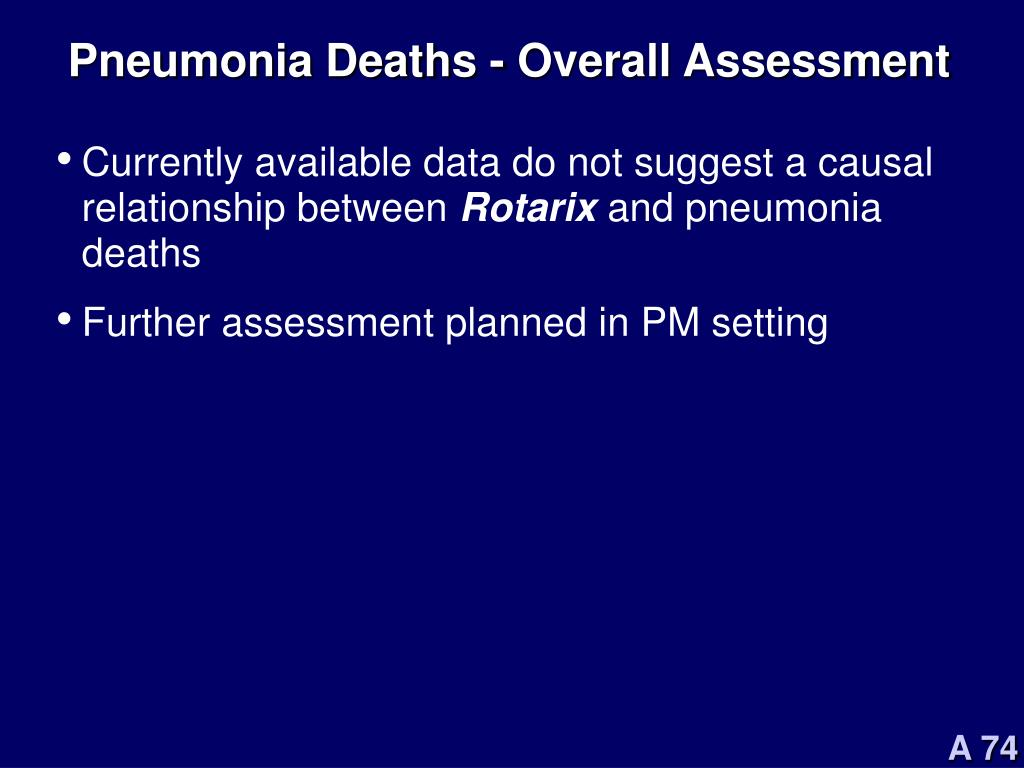 Pneumonia Deaths - Overall Assessment