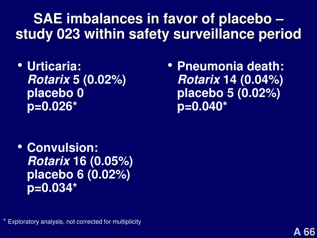 SAE imbalances in favor of placebo