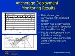anchorage deployment monitoring results