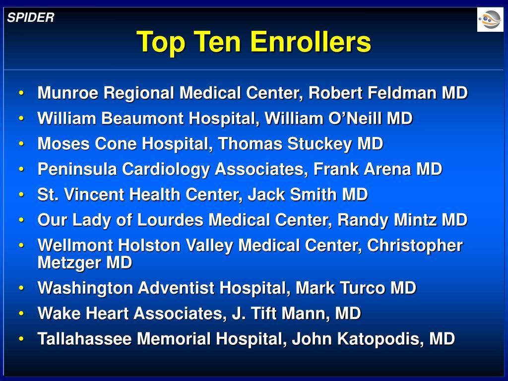 Top Ten Enrollers
