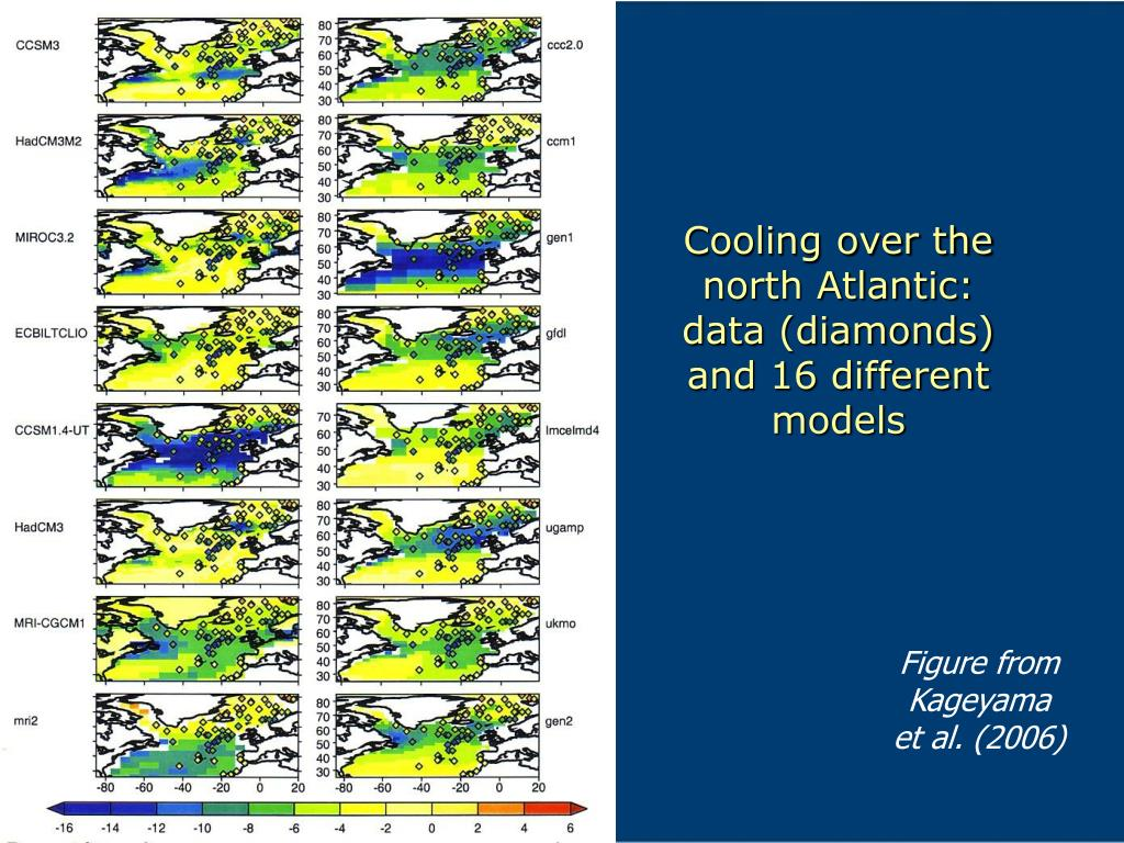 Cooling over the north Atlantic: