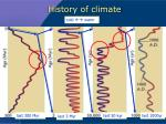 history of climate