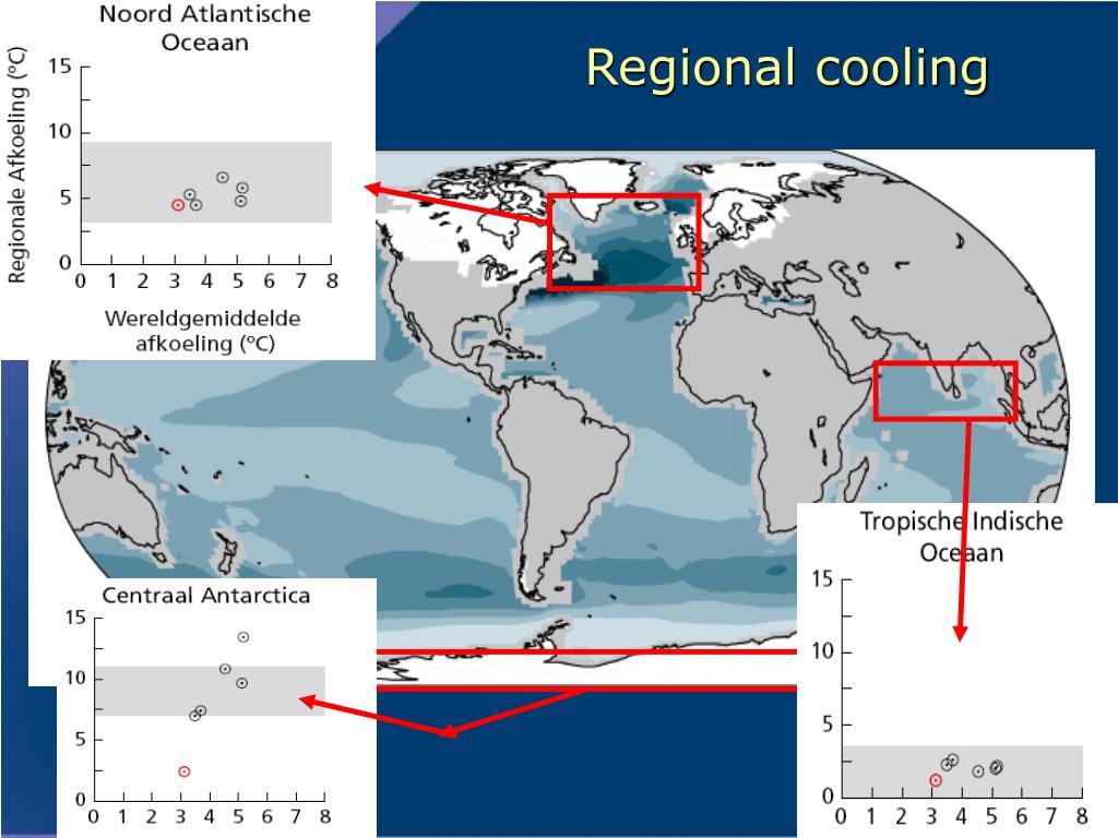 Regional cooling