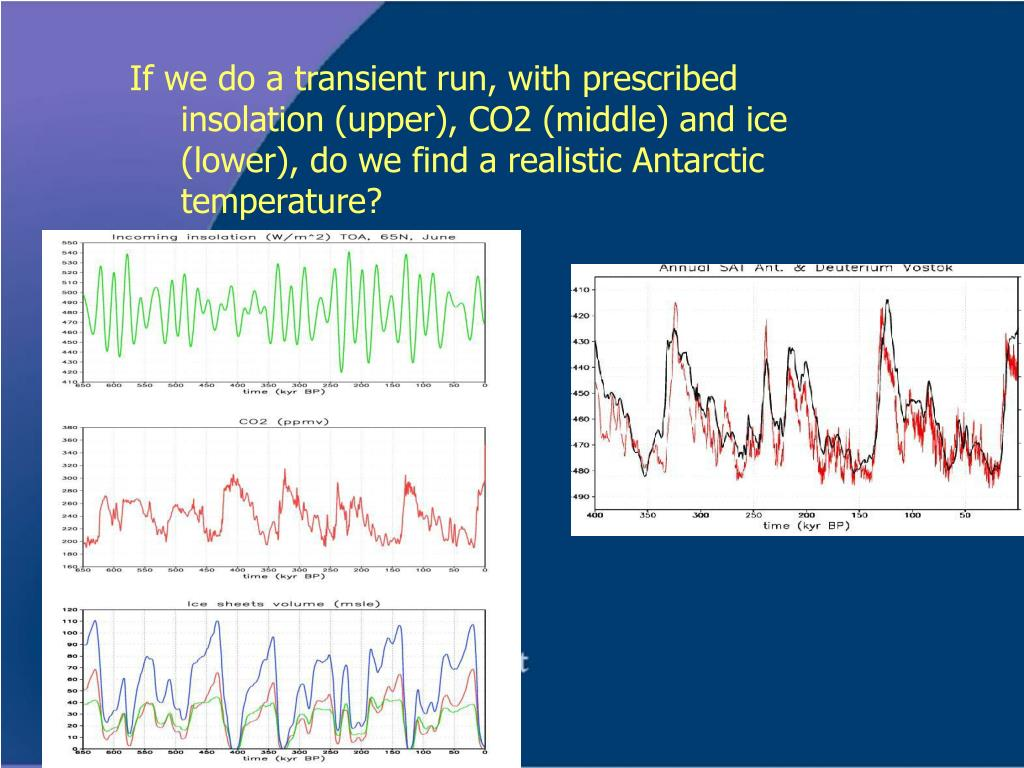 If we do a transient run, with prescribed insolation (upper), CO2 (middle) and ice (lower), do we find a realistic Antarctic temperature?