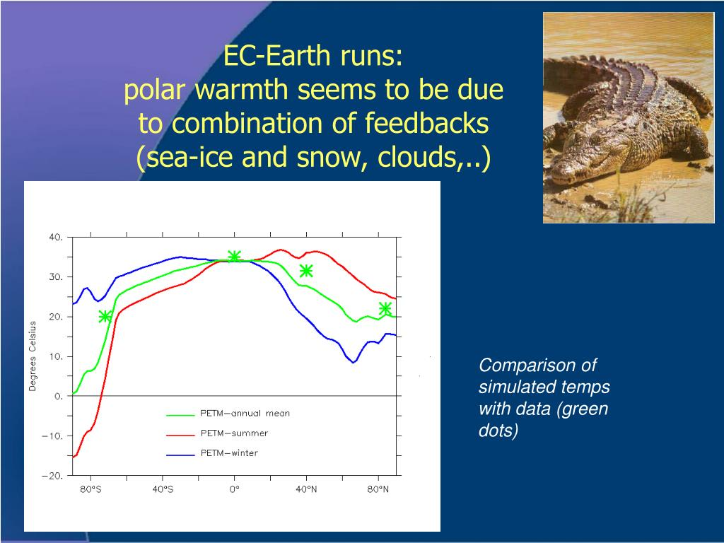 EC-Earth runs: