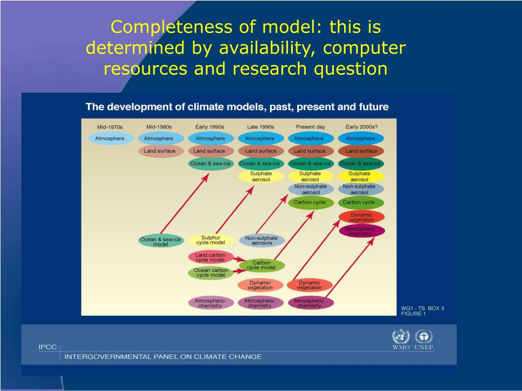 Completeness of model: this is determined by availability, computer resources and research question