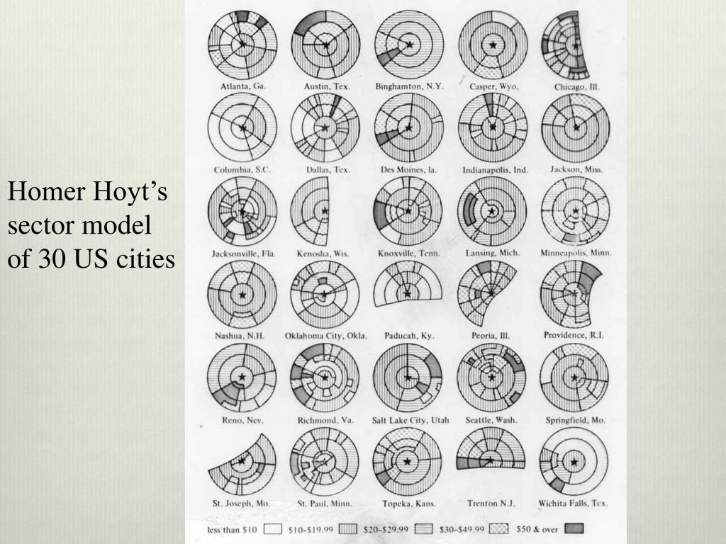 Homer Hoyt's sector model of 30 US cities