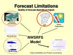 forecast limitations quality of forecast depends on inputs