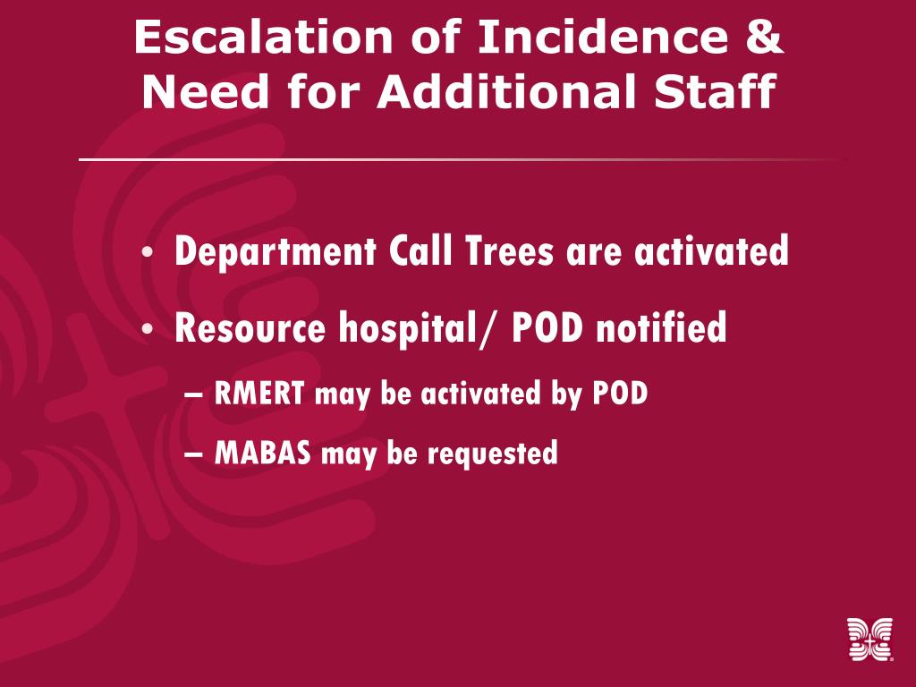 Escalation of Incidence & Need for Additional Staff