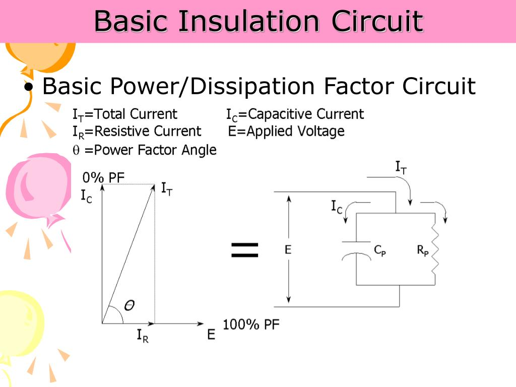 Basic Insulation Circuit