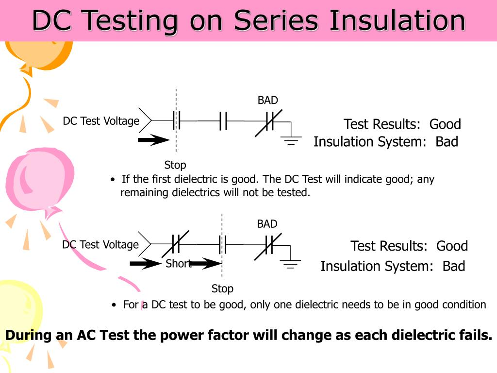 DC Testing on Series Insulation