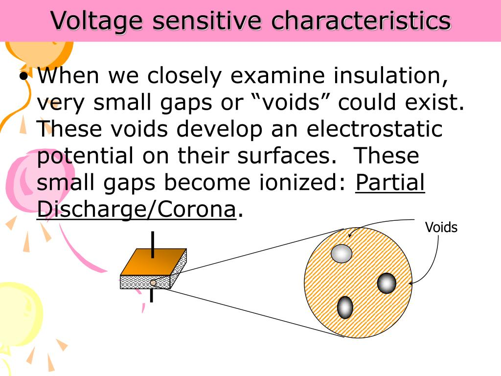 Voltage sensitive characteristics
