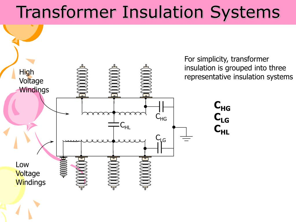 Transformer Insulation Systems