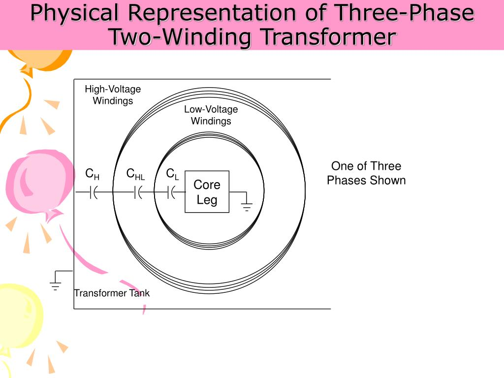 Physical Representation of Three-Phase Two-Winding Transformer